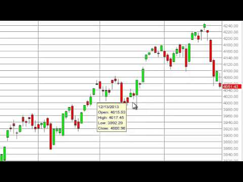 NASDAQ Technical Analysis for January 30, 2014 by FXEmpire.com