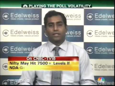 Go long in ICICI Bank, YES Bank: Yogesh Radke