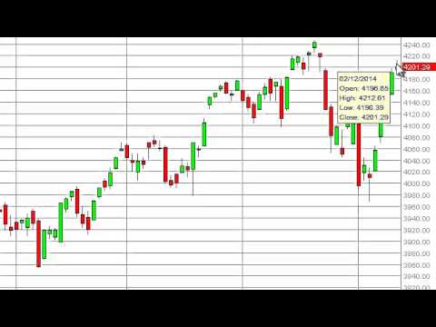 NASDAQ Technical Analysis for February 13, 2014 by FXEmpire.com