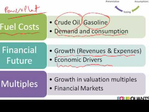 Building Financial Models - Introduction