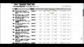 eBay Listing Analytics - DS Domination - Amazon - Drop Shipping Suppliers