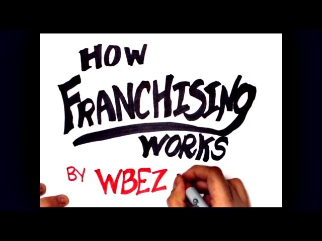 How Franchising Works