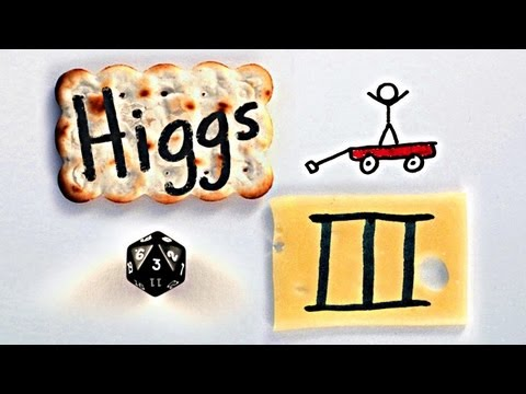 Higgs Boson Part III: How to Discover a Particle