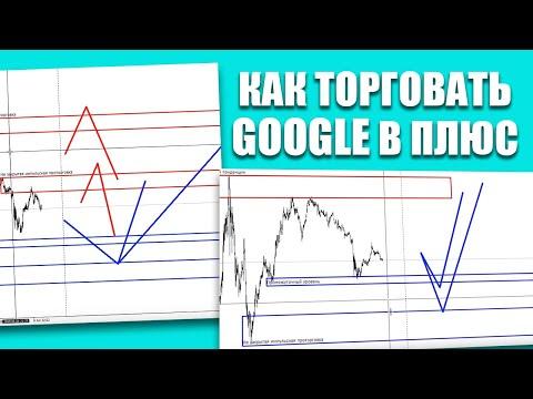 Ключевые уровни на google – торговые рекомендации и обзор рынка с яном сикорским