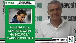 La pagella: Inzaghi, cosa succede alla tua Lazio? Siete da 5