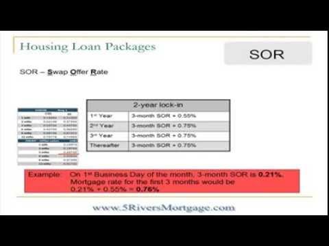 Home Loan Singapore Comparison - Official Site - Banks Home Loan Comparison Call  +65 94551623