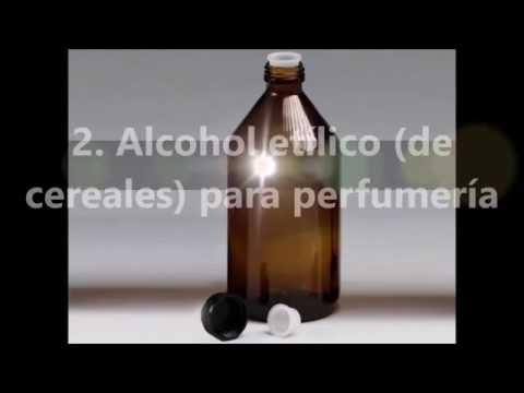 Como Hacer Un Perfume / Fragance Crafters