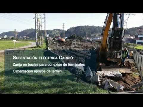 PRONOR SL Obra: Carrió - Musel