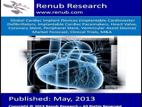 Global Cardiac Bio Implant Devices Market Forecast, Clinical Trials, M&A(www.renub.com)