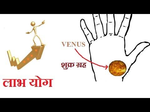 शुक्र ग्रह के अनजाने पहलु/all about Venus