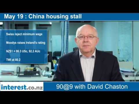 90 seconds @ 9am:China housing stall