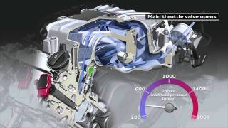 Audi Supercharger Technology