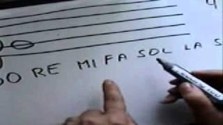 Clases De Piano, Leccion 1, Pentagrama Notas En El Piano