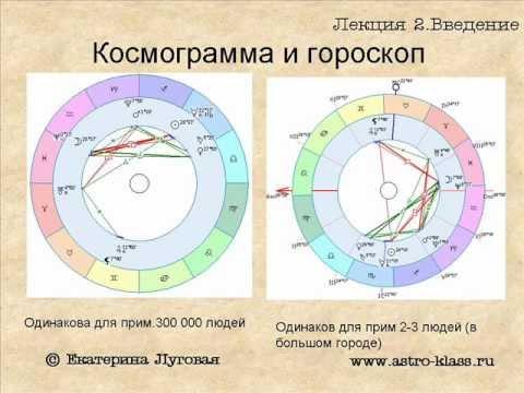 """Курс по астрологии """"Структура гороскопа"""". Урок 2. Направления астрологии. О данных для построения гороскопа"""