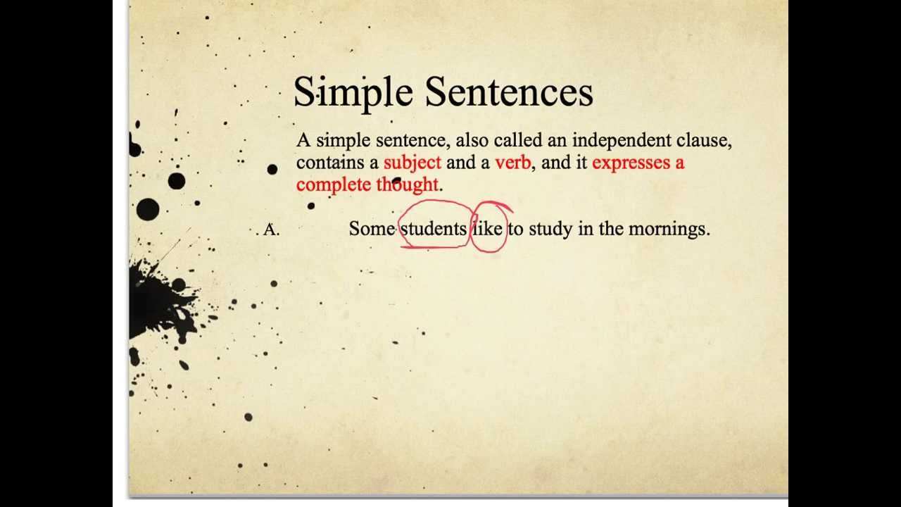 Simple Compound And Complex Sentences Youtube