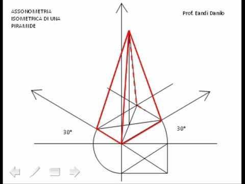 Assonometria isometrica piramide