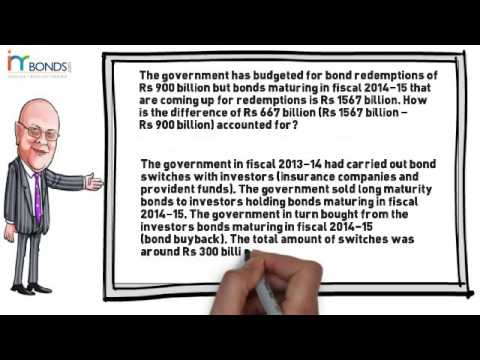 Two Minutes Concept Series - How the government lowered its gross borrowings for 2014-15.