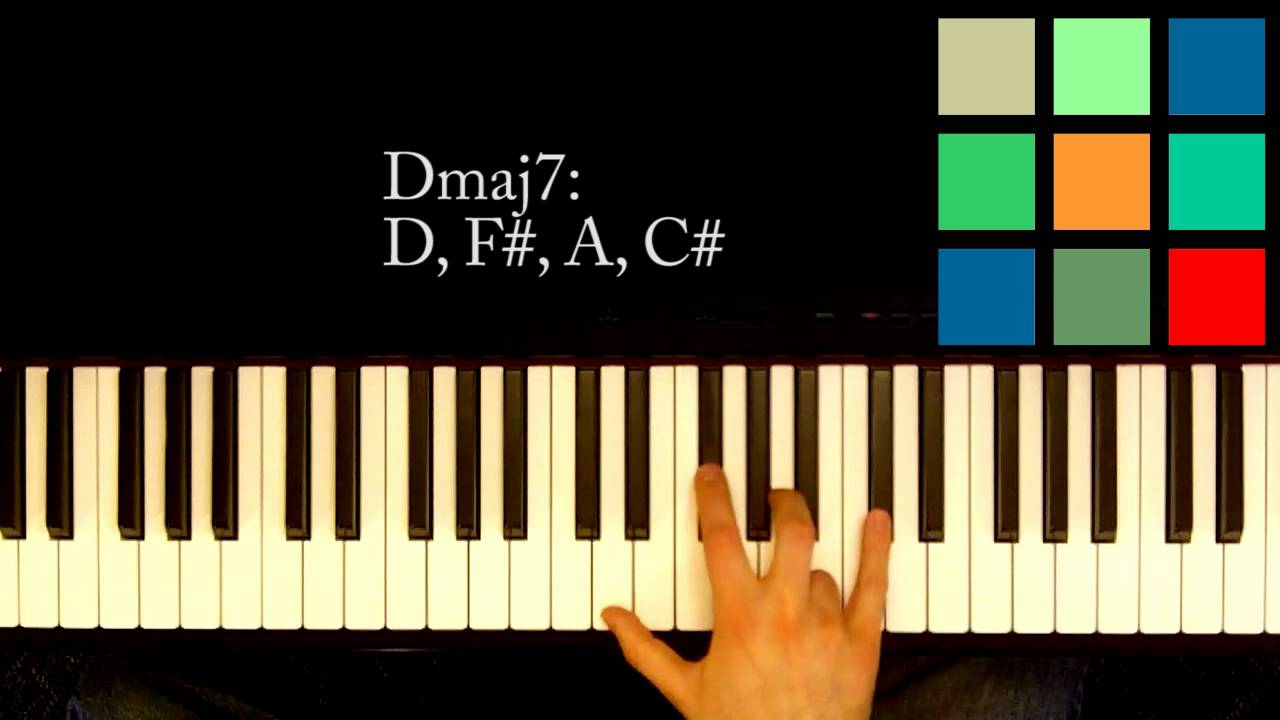 Piano chords names