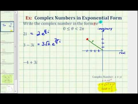 What Is a Complex Number in Standard Form?