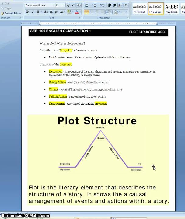 Narrative Essay Structure Narrative Essay Writing Structure