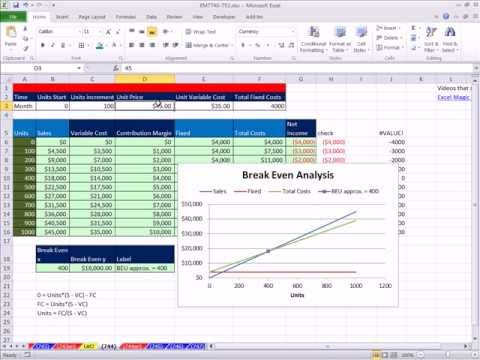 how to calculate break even analysis in excel