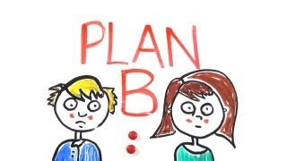 Science of 'Plan B' Emergency Contraception