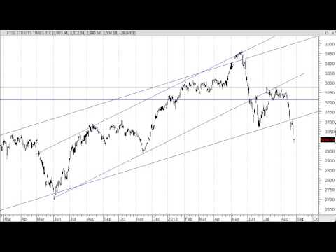 Singapore Stock Market on 29th Aug 2013 by Collin Seow,CFTe