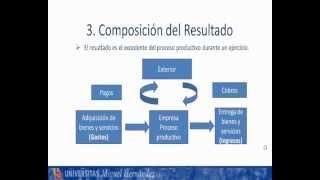 umh1446 2013-14 Lec001 Introdución a la Contabilidad