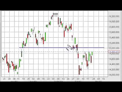 Nikkei Technical Analysis for February 24, 2014 by FXEmpire.com