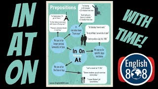 The prepositions In, At and On with time, Time prepositions