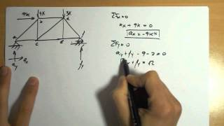 Cálculo de estructuras. Método de los nudos. Parte 3. Reacciones