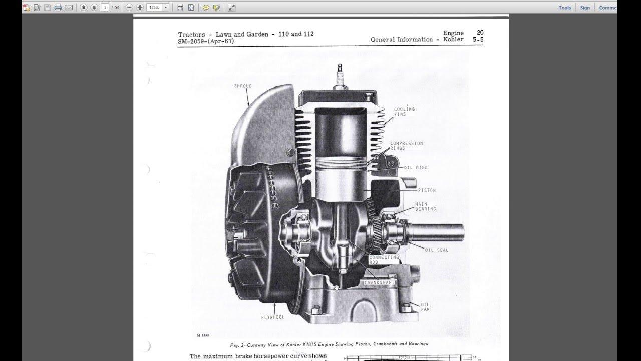 Kohler K181 S 8hp And K161 S 6hp