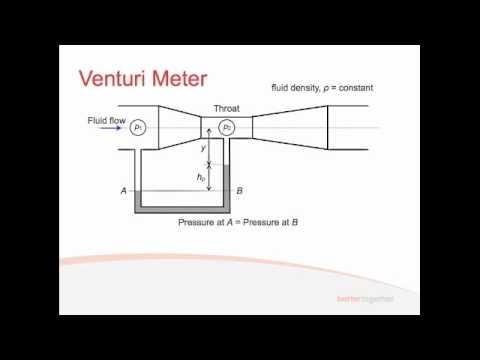 Fluids - Lecture 3.1 - Flow Rate Measurement
