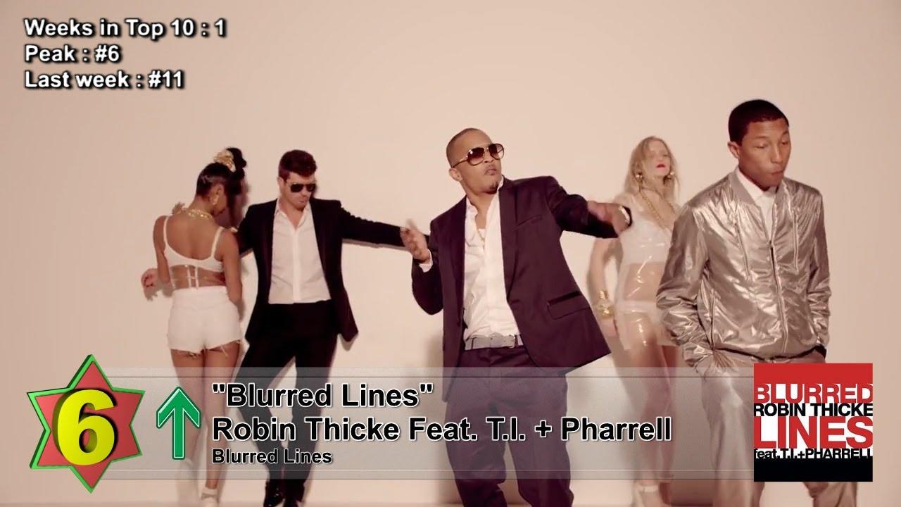 top 10 music videos june 2013