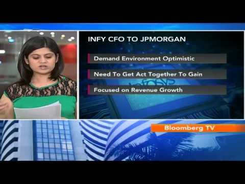 Market Pulse- Infosys Optimistic On Demand Env