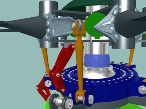 S-61 Sea King Rotor Head Animation
