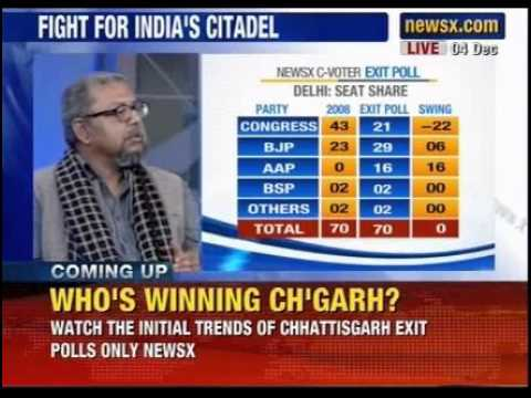 Assembly Election 2013: Exit polls surprises the country, part 3 - NewsX