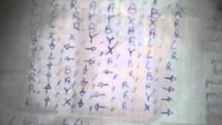 Liste De Tous Les Codes De GTA Chinatown War (DS)