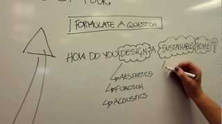How to Create A Research Question