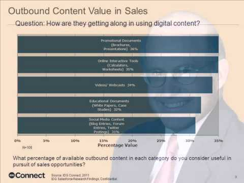 hqdefault Buyers and Sellers Struggle with Digital Content