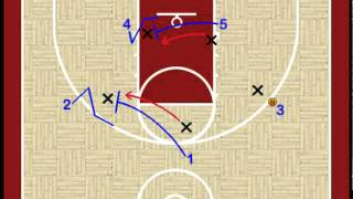 Youth Basketball Plays Regular Motion Offense