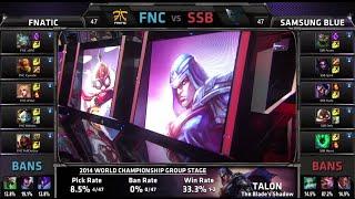 Fnatic Vs Samsung Blue Game 2 Group C S4 LOL World
