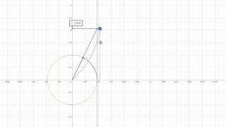 Reševanje enačb 5