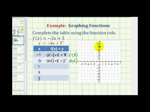 Graphing a Linear Function Using a Table of Values