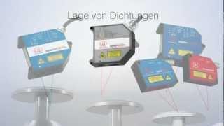 Entfernungsmesser Triangulation : Laser triangulation funktionsprinzip youtube