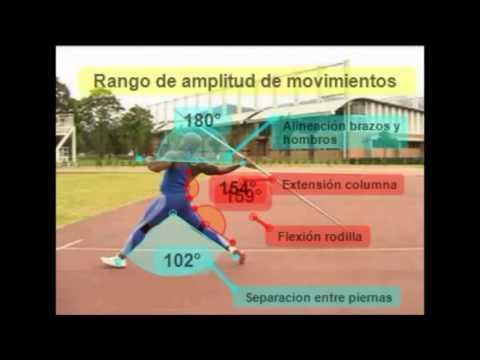 Analisis biomecanico lanzamiento de la jabalina