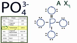 PO43- Molecular Geometry / Shape And Bond Angles