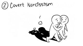 4 Types of Narcissism