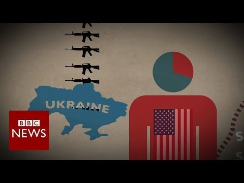 Is the US willing to help Ukraine?