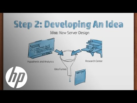 HP Labs: How an Idea Becomes a Product